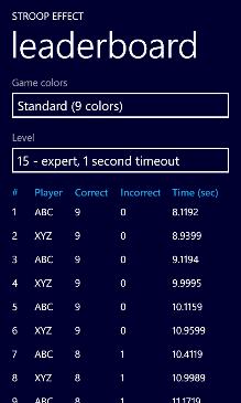Stroop Effect Screenshot 5